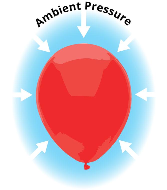 Balloon_AmbientPressure