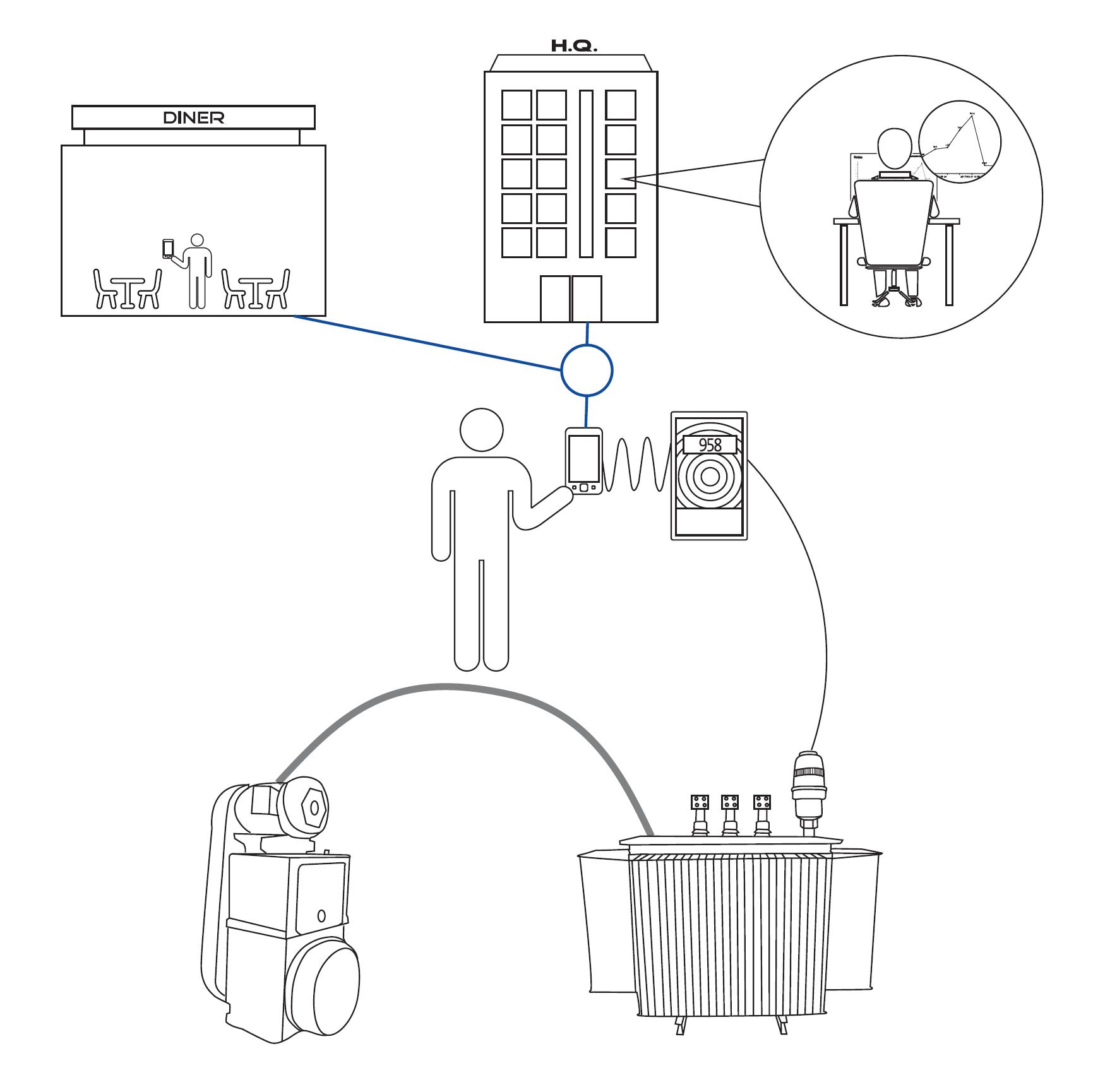 Vacuumnetwork.org Networking Diagram.png