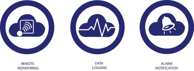 remote_monitoring_data_logging_alarm_notifications